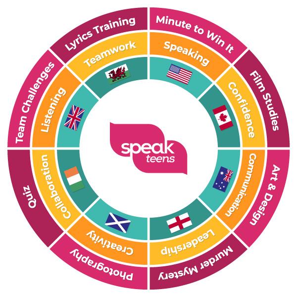 Timetable-Anglos-Speak-Teens-Society-