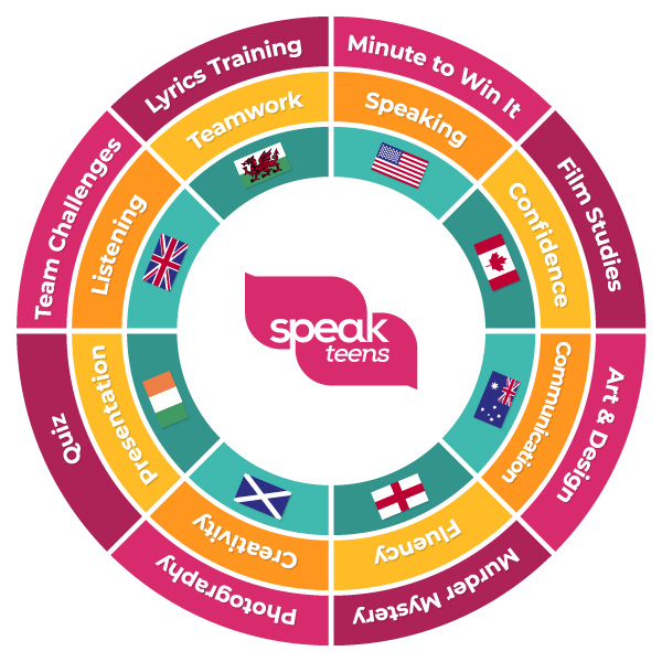 Timetable-Learners-Speak-Teens-Society